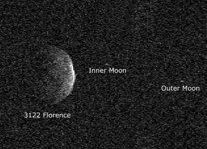 Asteroid Florence found to have 2 moons
