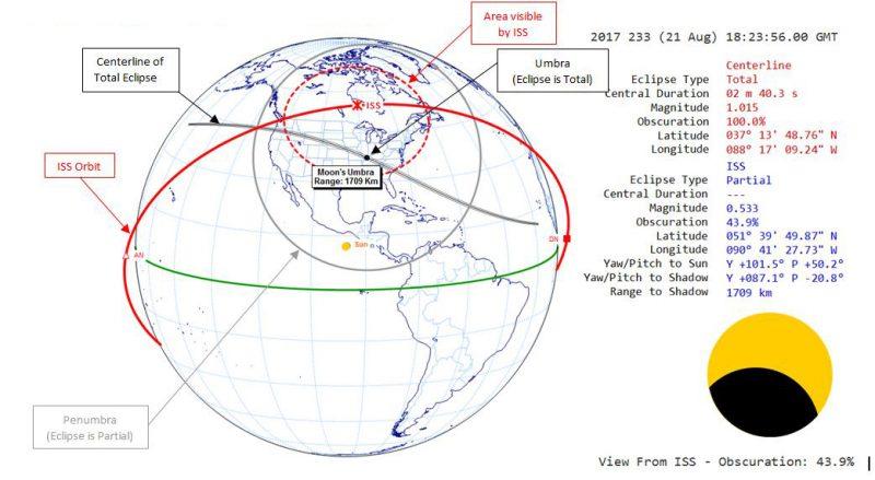 How Iss Astronauts Saw The Eclipse Human World Earthsky