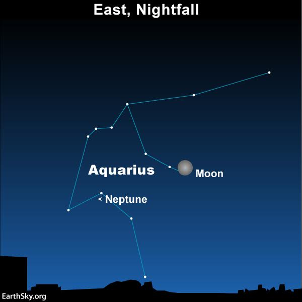 Earth Passing Between Neptune And Sun Tonight Earthsky