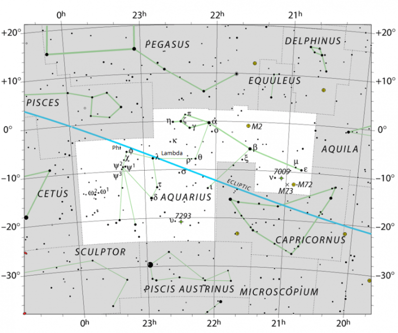 Star chart, stars black on white, showing constellation Aquarius and ecliptic.
