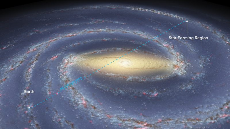 distance of milky way and the solar system - photo #49