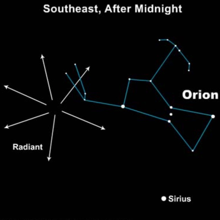 Star chart showing radiant point of Orionid meteor shower.