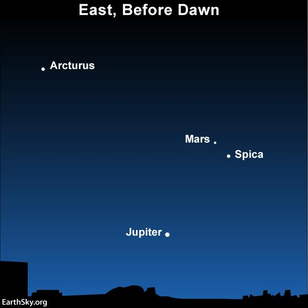Watch for Mars and Spica before dawn