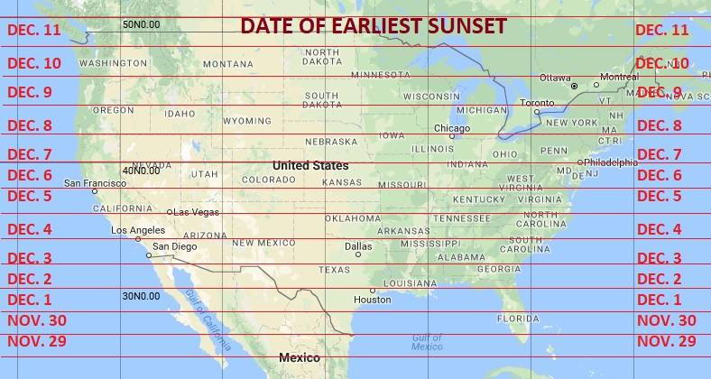Map of United States with 15 east-west parallel lines across it.