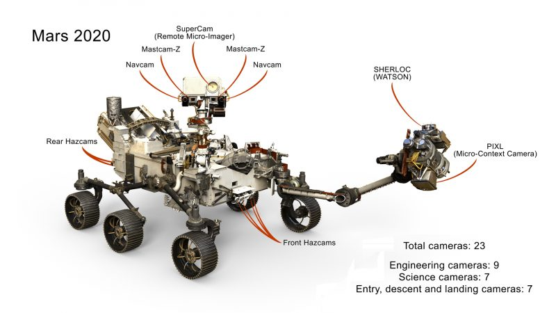 Next Mars rover will have 23 eyes
