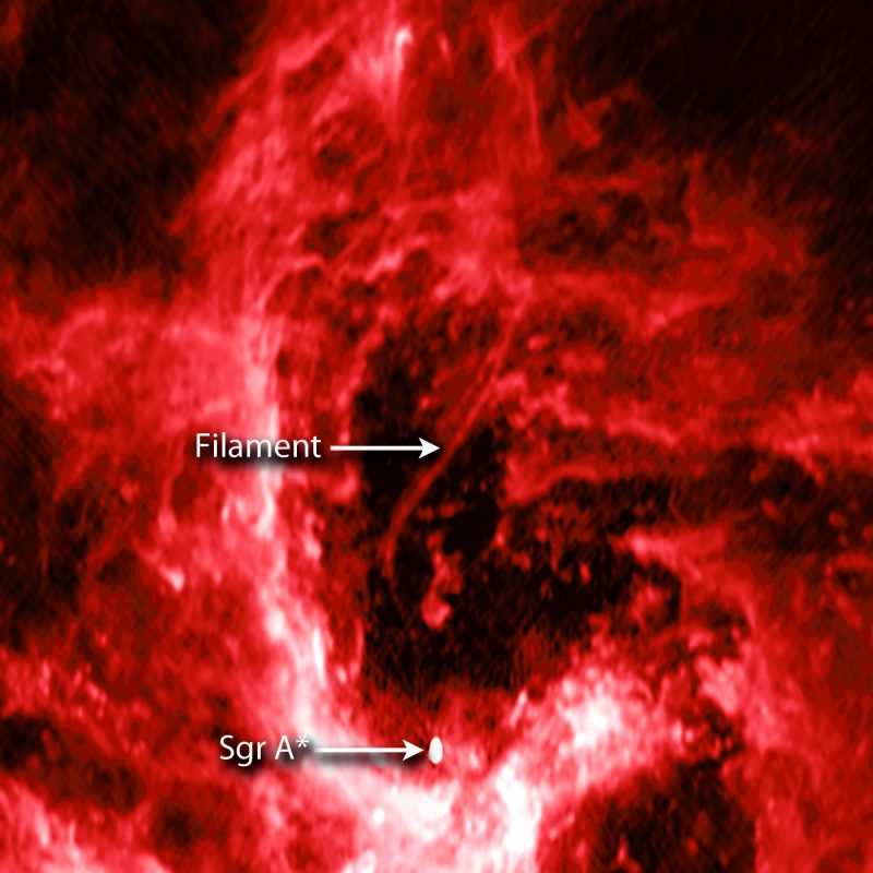 Turbulent-looking red clouds with Sagittarius A star and a filament labeled.