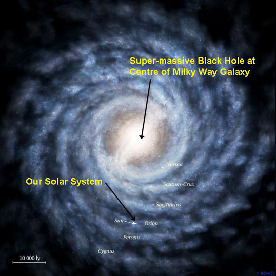 black holes location - photo #1
