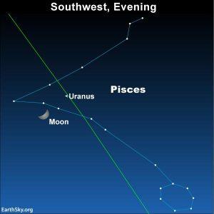 How to locate planet Uranus | Tonight | EarthSky