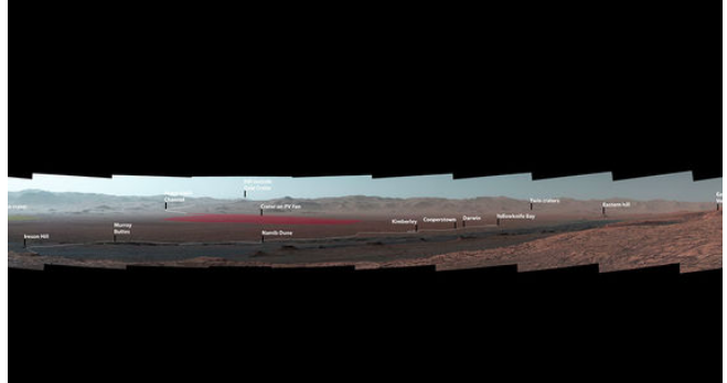 Curiosity Rover Selfie Photobombed By Mars' Mount Sharp