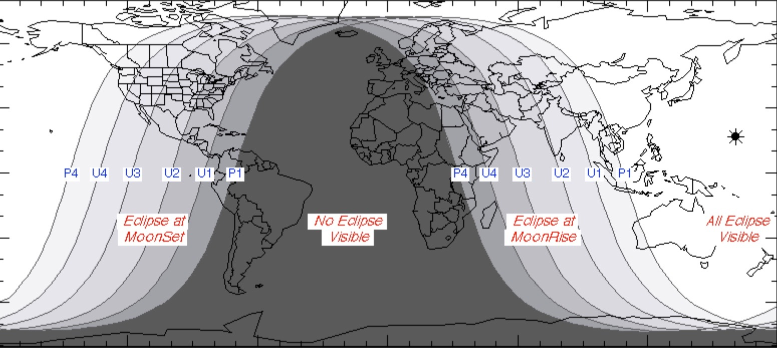 Lunar eclipse chart