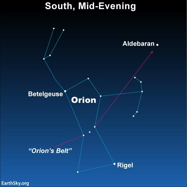 Chart of constellation Orion with arrow from Belt to Aldebaran.