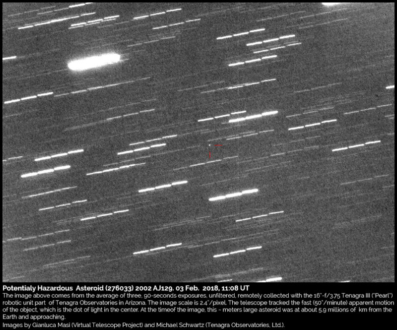 Asteroid to buzz by Super Bowl Sunday Asteroid-2002-AJ129-Virtual-Telescope-2-3-2018-e1517671907454