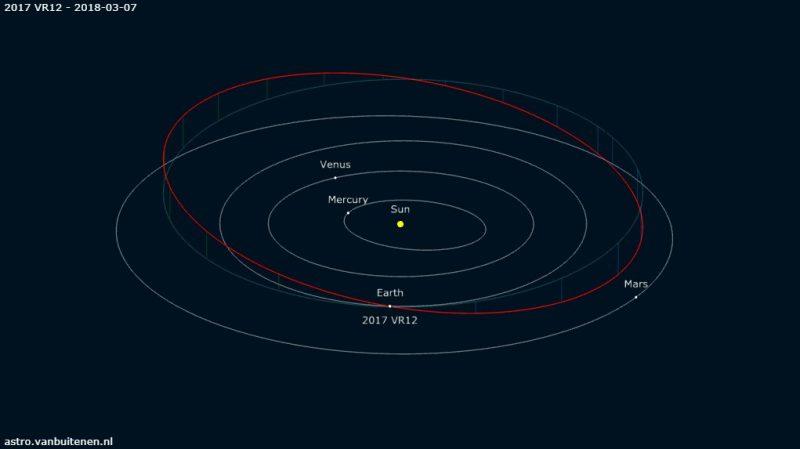 asteroid 2017 - photo #28