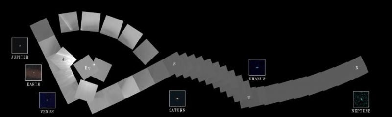 Array of many square photos showing planets lined up.