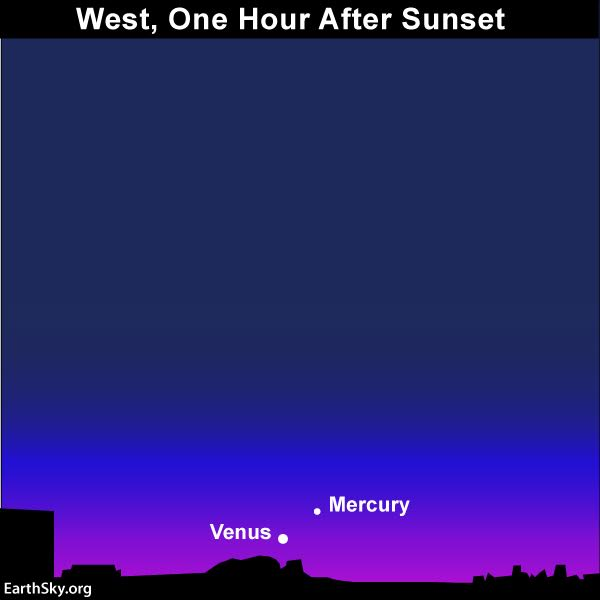Have you seen Venus and Mercury yet? 2018-march-15-venus-and-jmercury
