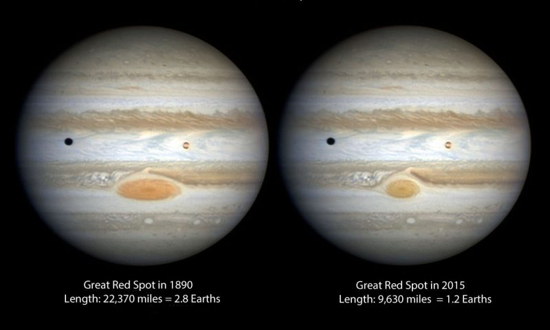 the great red spot