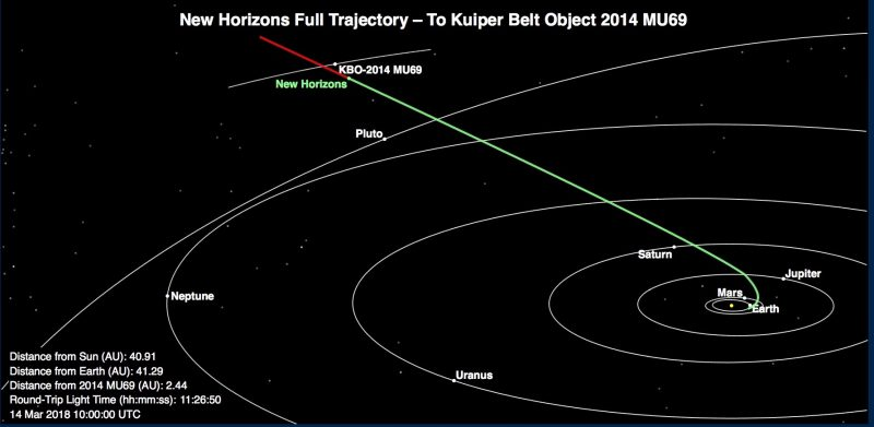 Pluto craft's next target is Ultima Thule