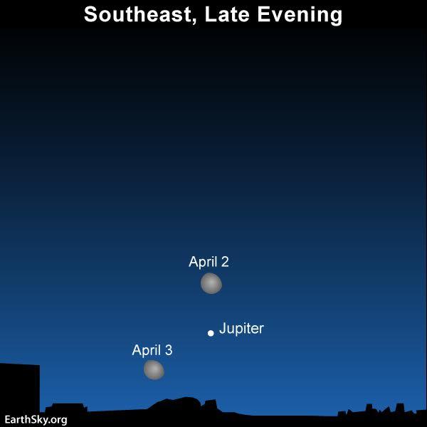 Moon And Jupiter April 2 3