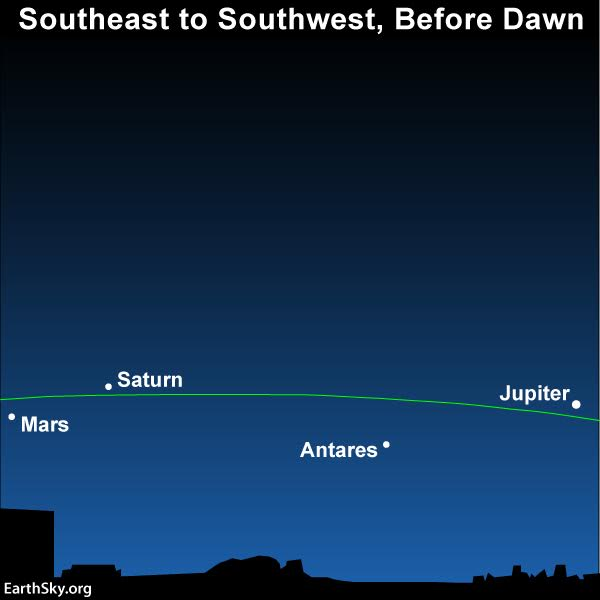 Lyrid meteor shower peaks this weekend 2018-april21-mars-saturn-antares-jupiter
