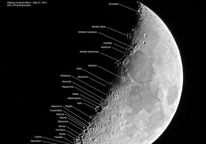 Nearly quarter moon with named lines pointing to visible almost straight edge.
