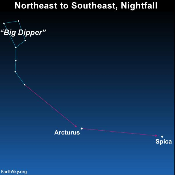 Sky chart of the Big Dipper, Arcturus and Spica