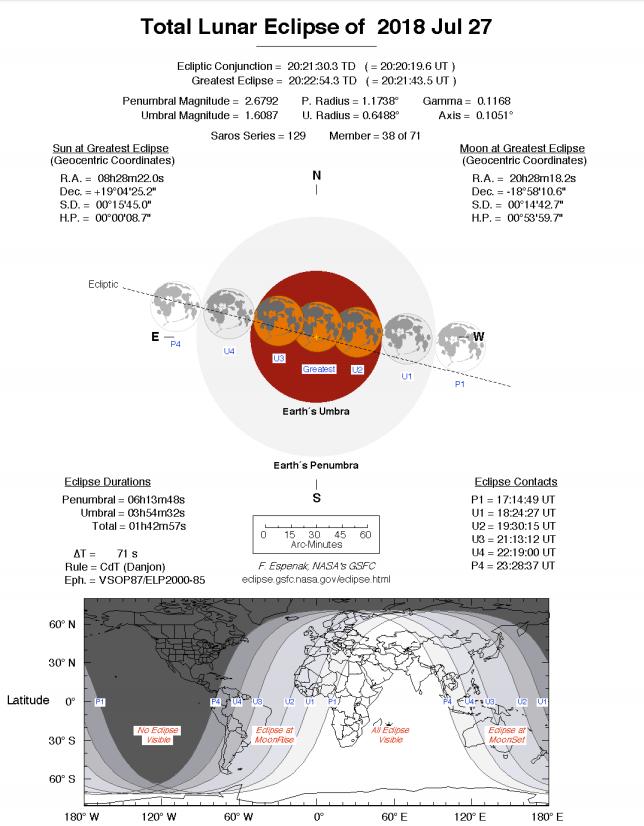 http://en.es-static.us/upl/2018/04/total-lunar-eclipse-july-27-2018.png