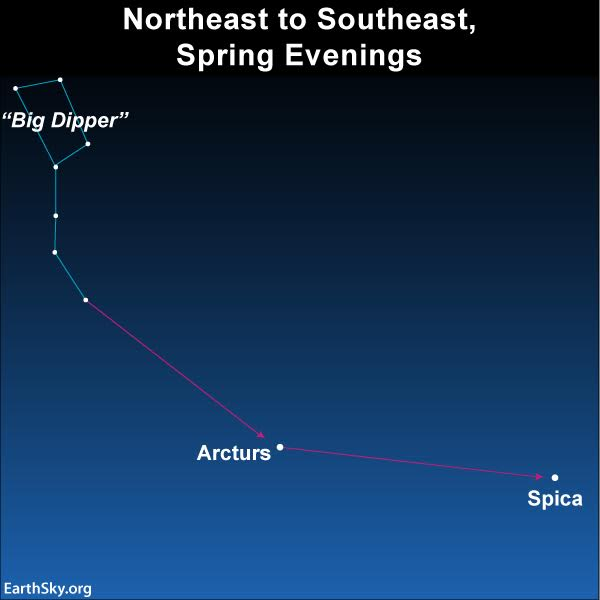 Sky chart of Big Dipper, Arcturus and Spica