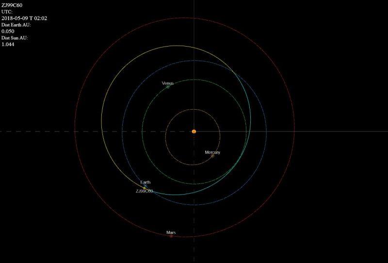 Ztracená a znovu objevená planetka proletí v úterý kolem Země