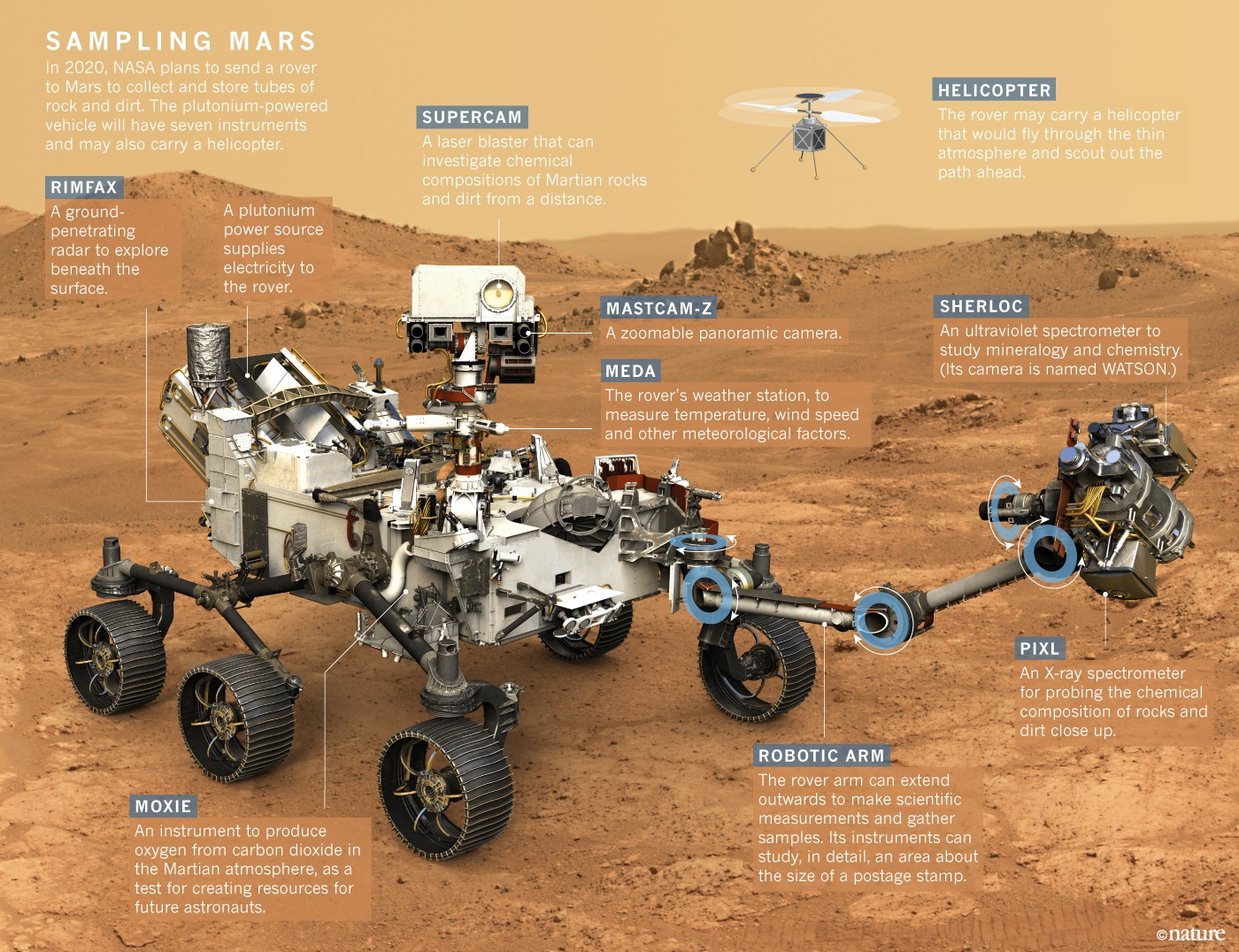 what makes the mars rover and explorer - photo #20
