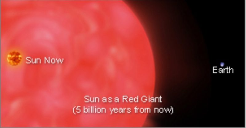 What will happen when our sun dies? | Space | EarthSky