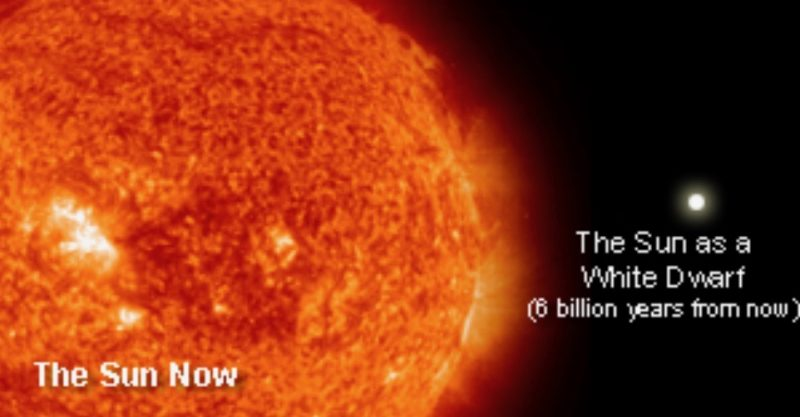 what will happen when our sun dies space earthsky