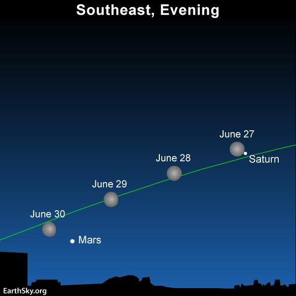 Full Strawberry Moon And Saturn On June 27 And 28 Tonight Earthsky