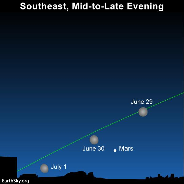 why is the moon red tonight july 28 2018 - photo #26