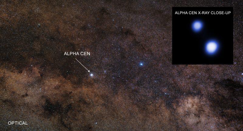 Alphacentauri