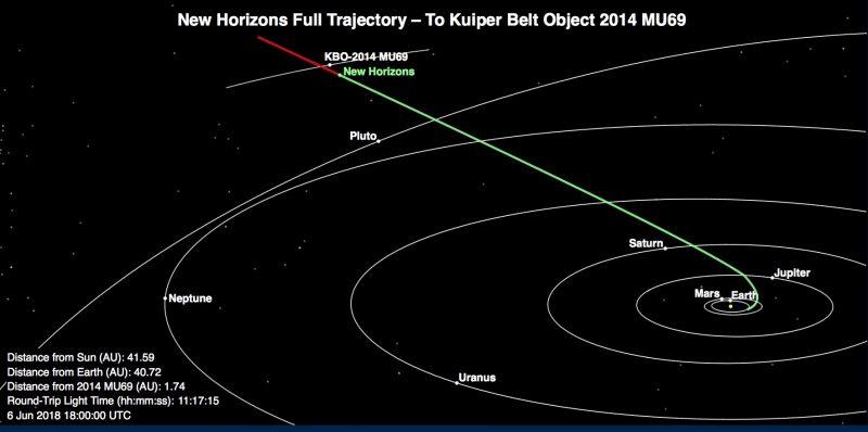 New Horizons is awake!