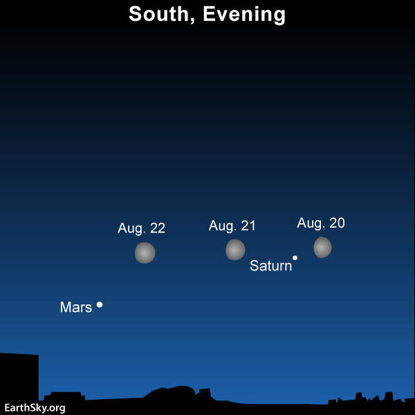 moon saturn mars august 20 to 22 tonight earthsky