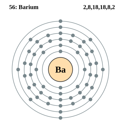 What Are Rare Earth Elements Earth Earthsky