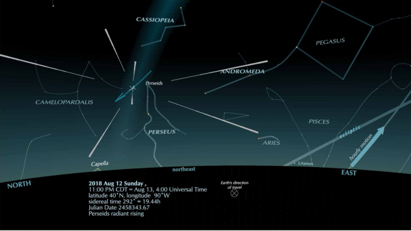 Perseid Meteor Shower Set to Light Up the Night Sky this Weekend Perseid-meteors-2018-radiant--e1533672930772