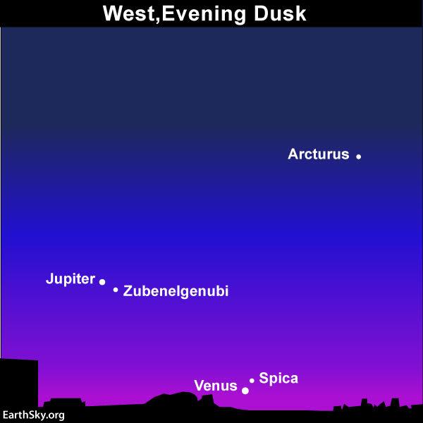 Catch Venus, Jupiter, Arcturus at dusk