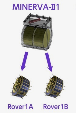 JAXA confirms 2 rovers landed successfully on asteroid Ryugu plus more Hayabusa2_inst_17_l