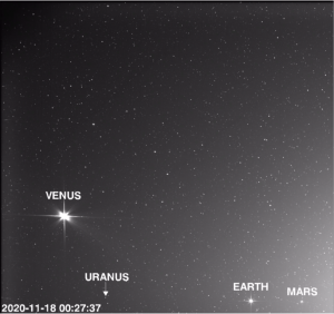 Four starry points labeled Venus, Uranus, Earth and Mars.