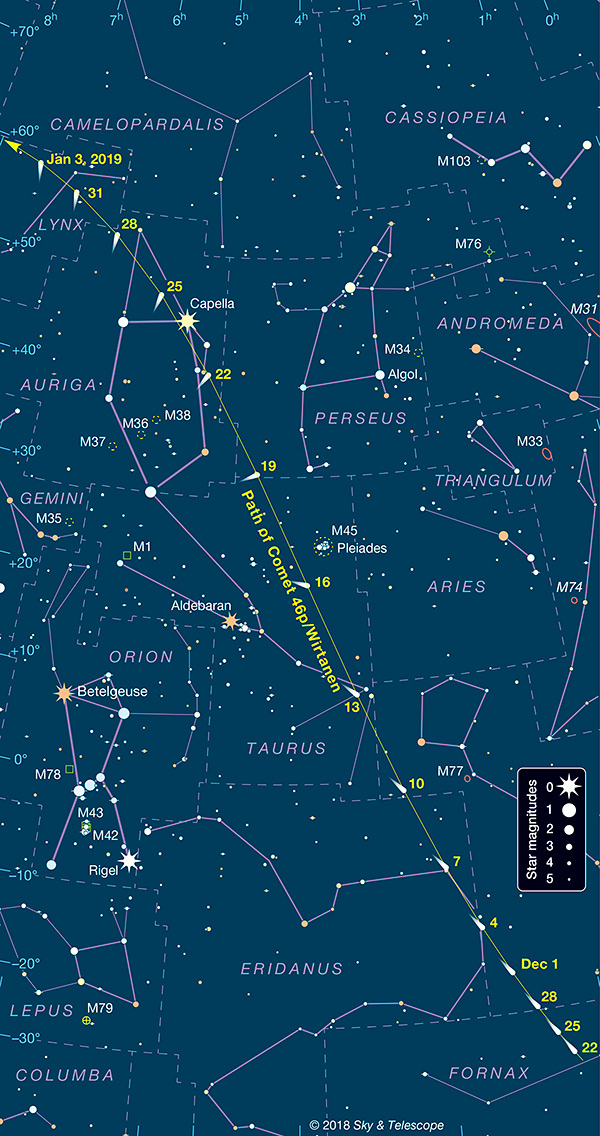 Green Fire 'Christmas Comet' Passing Earth Tonight Will Be