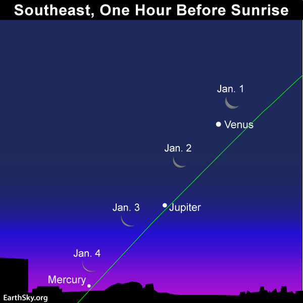 In the 1st mornings of 2019, watch the moon sweep past 3