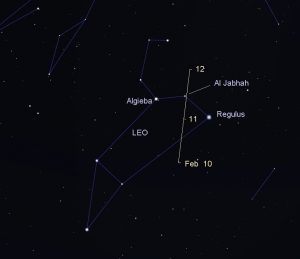 Star chart showing comet's location