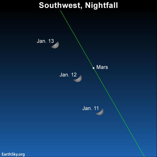 sky chart moon and Mars