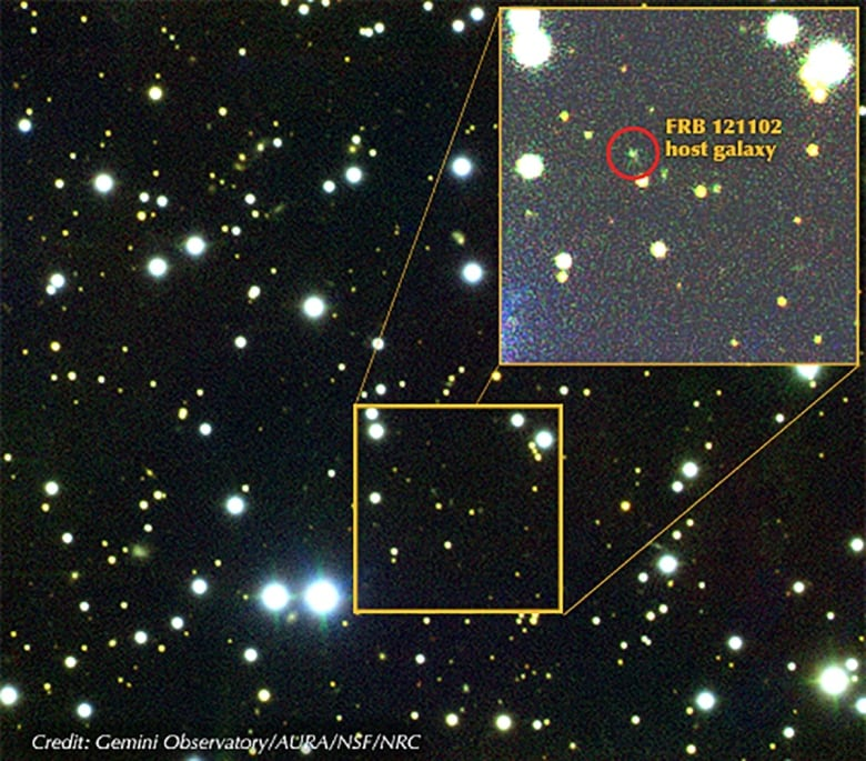 Star field with inset showing FRB source dot