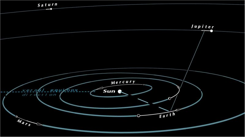 Venus-Jupiter conjunction on January 22 | Tonight | EarthSky