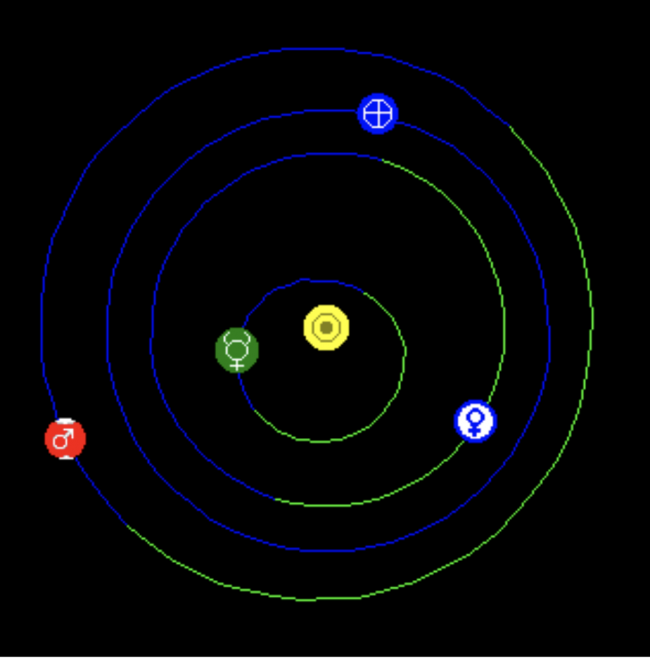Heliocentric chart showing planetary orbits with positions of planets in December 2019.
