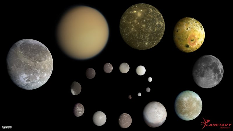 Sizes of the major moons in the solar system.