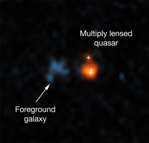 The quasars appears as an orange blob; the intervening galaxy is a blue patch.